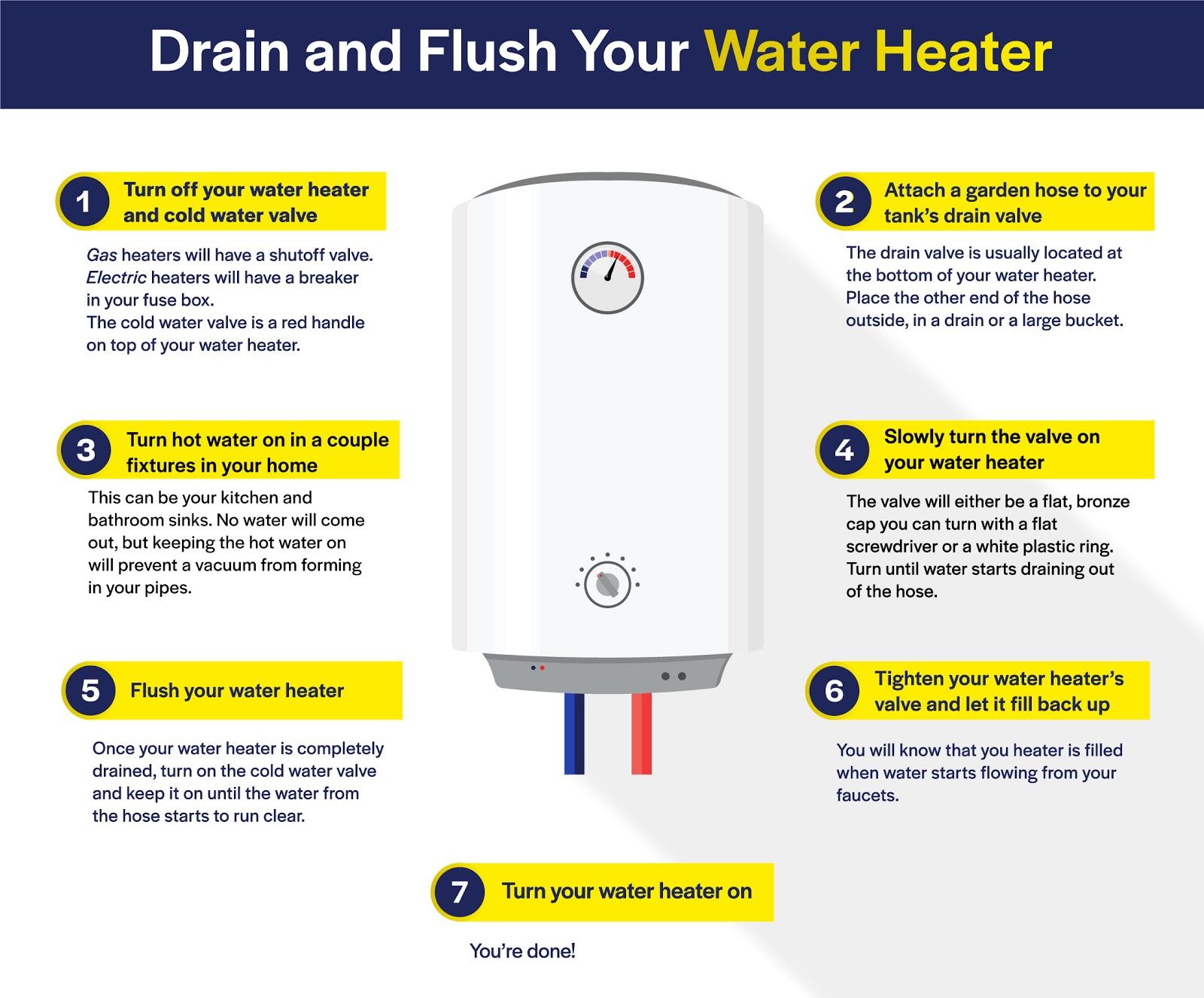 winter plumbing maintenance water heater