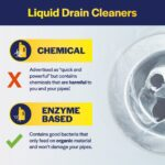 drain cleaning methods liquid drain cleaners